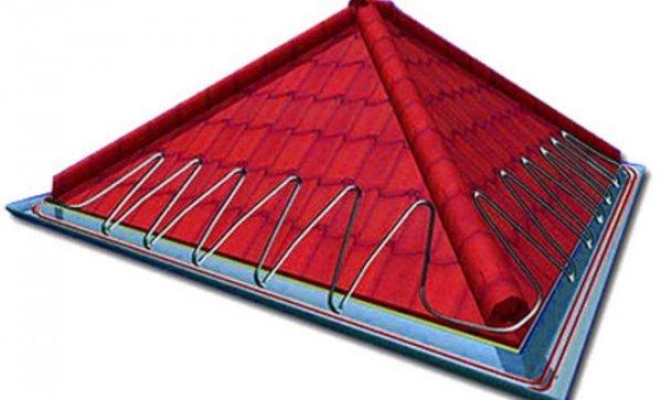 Системи антиобледеніння покрівлі і дахів – сучасна альтернатива очищення покрівлі